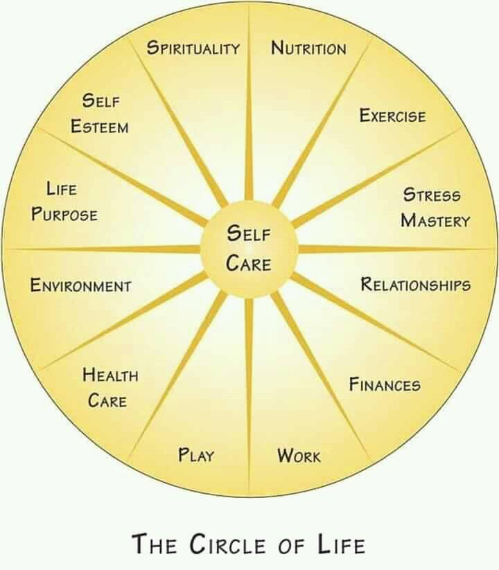 recovery coaching self care addiction